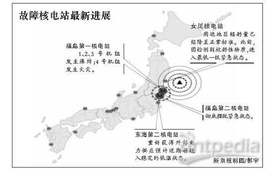日本故障核电站最新进展