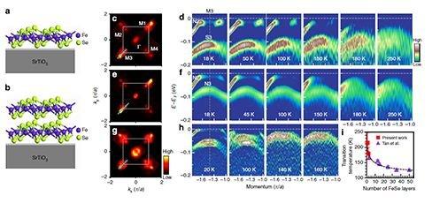 物理所等单层和双层fese薄膜不同电学性质研究获进展
