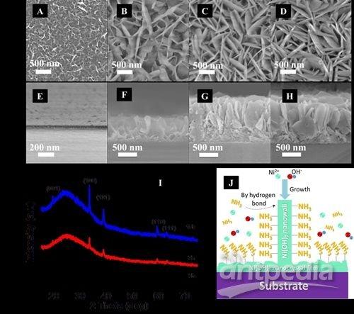 氢氧化镍方面取得新进展——在较低温度下大面积可控
