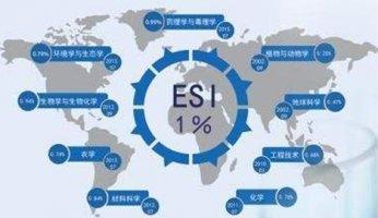 9月ESI最新排行!哪些非985、211高校成为黑马?