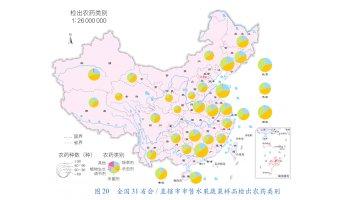 庞国芳团队利用高分辨质谱等技术绘制中国农残地图