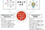 Nature南京大学报道史壮志团队在碳氢硼化领域进展