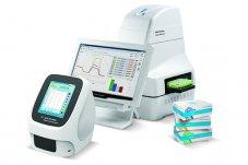20200409 安捷伦Seahorse XF底物氧化压力测试——揭示细胞代谢表型和功能